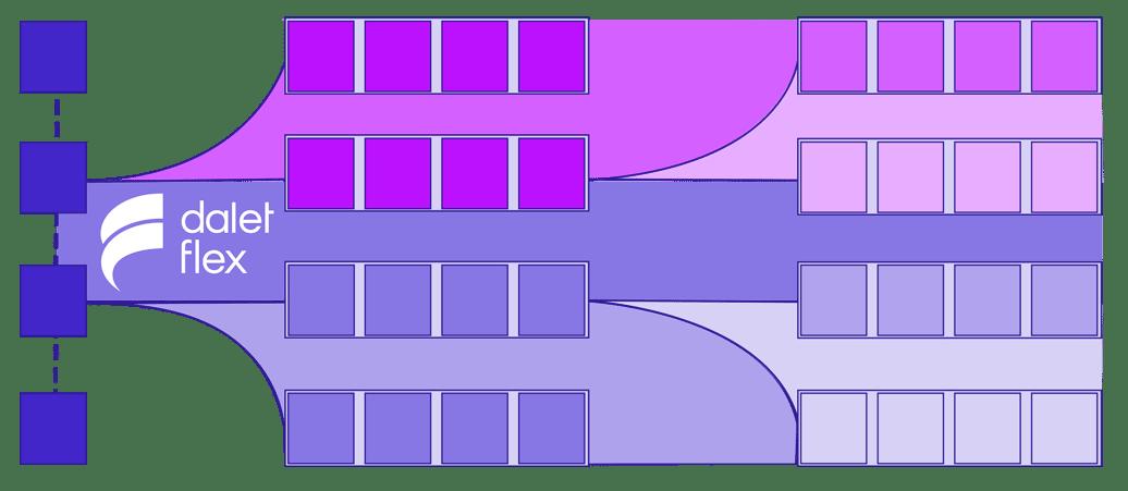 Dalet Flex Workflow